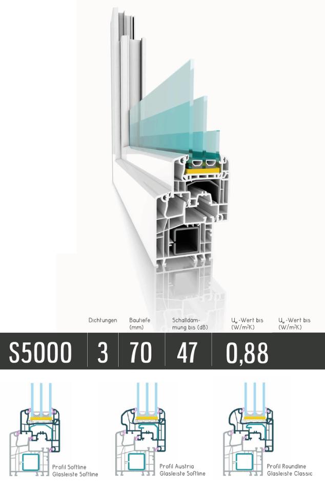 Fenster Aluplast Deutschland Ideal 5000