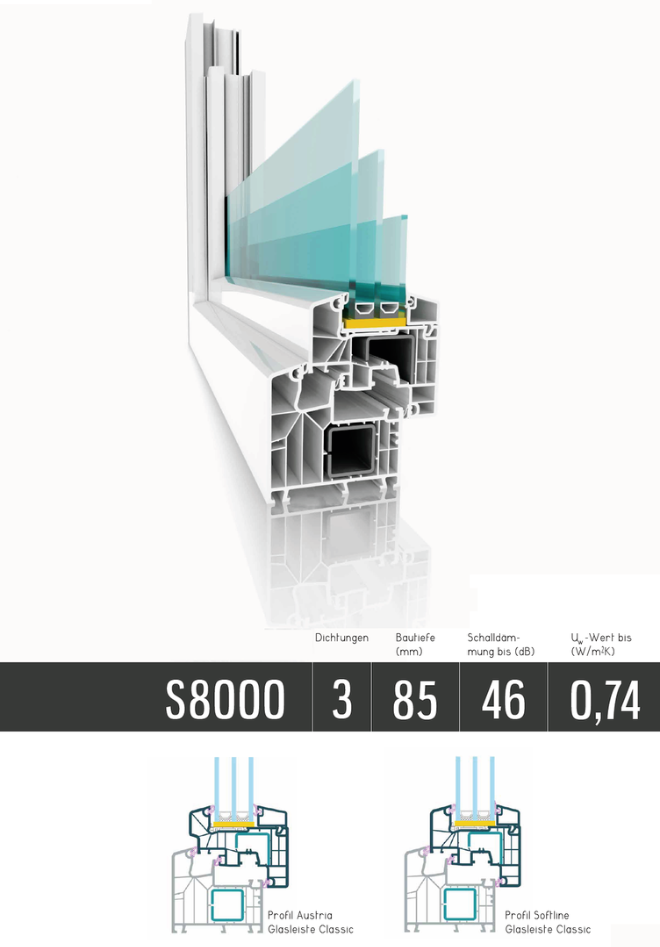 Fenster Aluplast Deutschland Ideal 8000