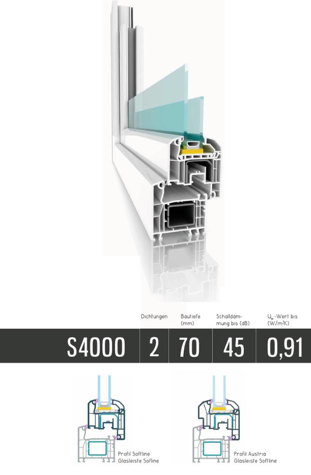 Fenster Aluplast Deutschland Ideal 4000